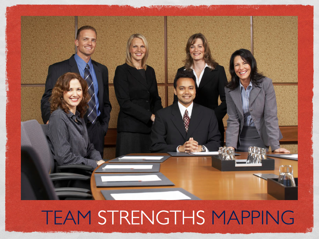 team strengths mapping orange