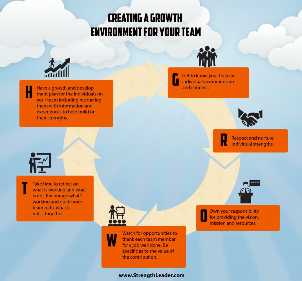Creating_a_Growth_Environment_For_Your_Team-3