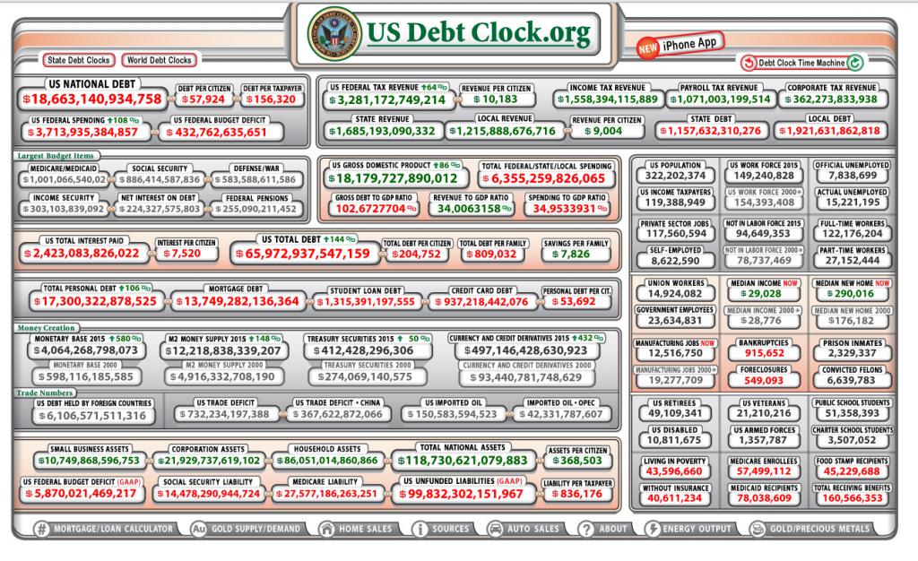 US_Debt_Clock